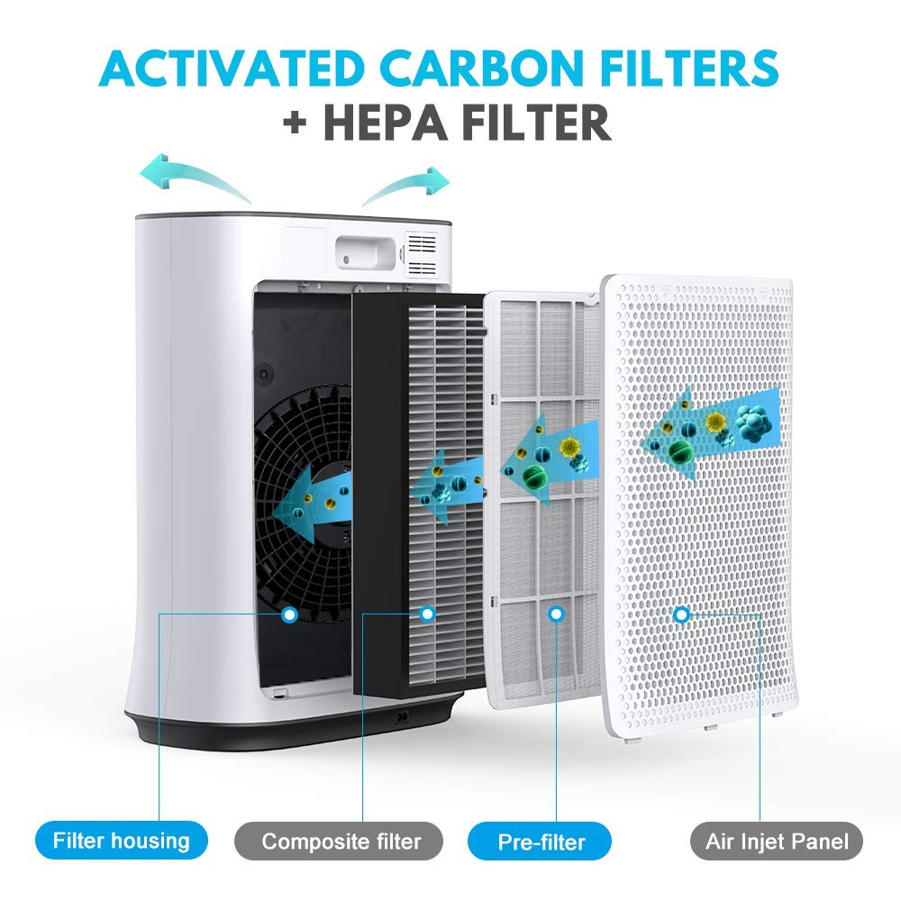 PM1320 Air Purifier Filter with Hepa Air fitle 1 pcs - Colzer