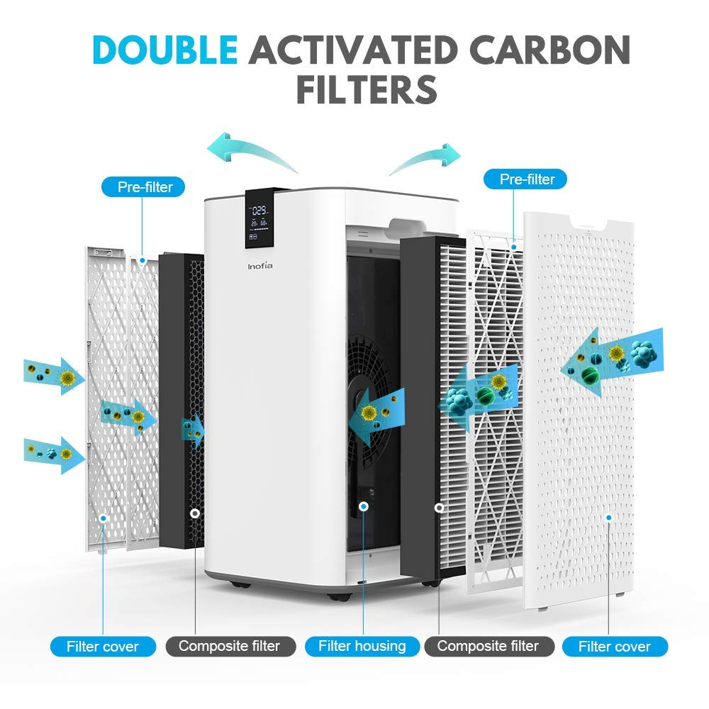 PM1608 Air Purifier  HEPA Filter 2 Pcs - Colzer
