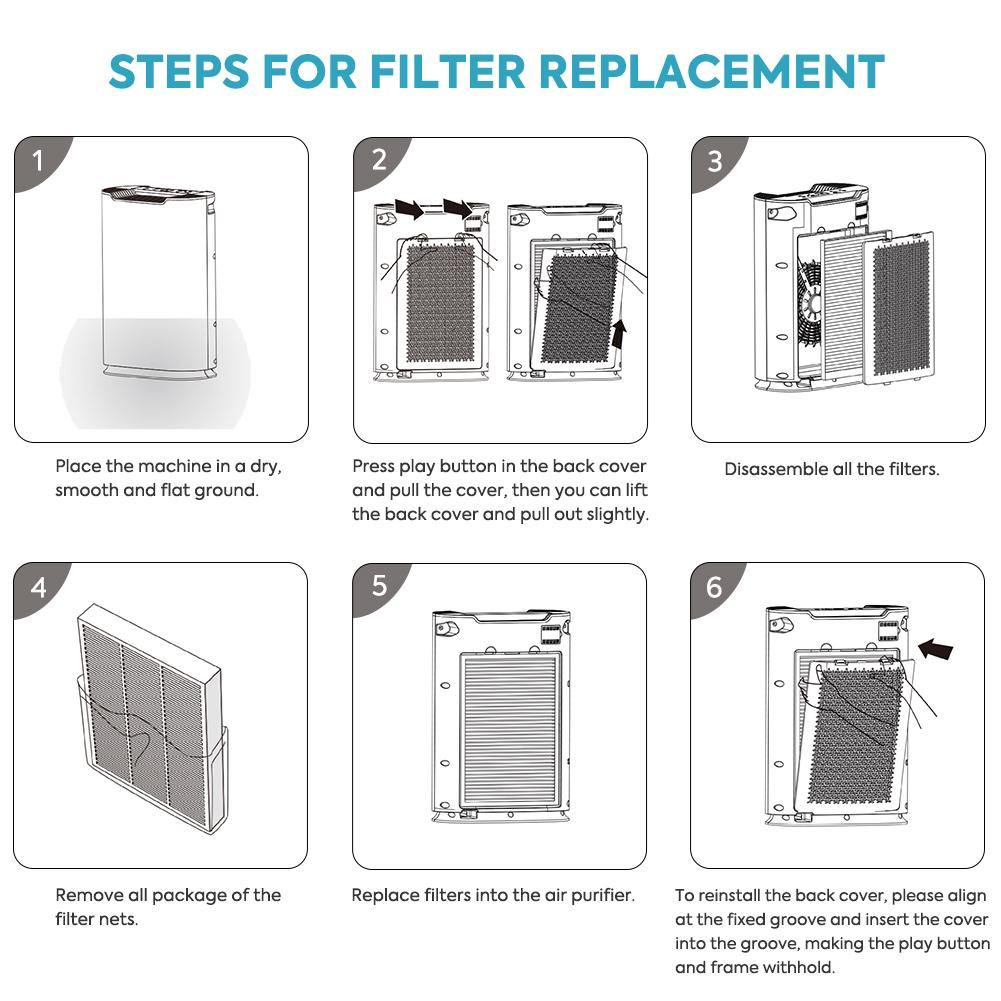 BKJ-215 Air Purifier  HEPA Filter 1 pcs - Colzer