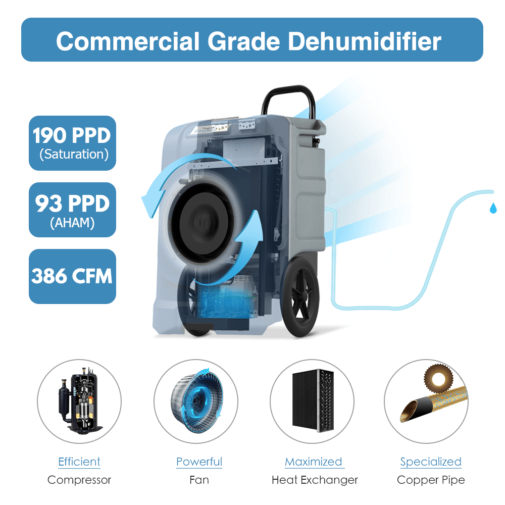 190 PPD Commercial Dehumidifier with Pump - Colzer