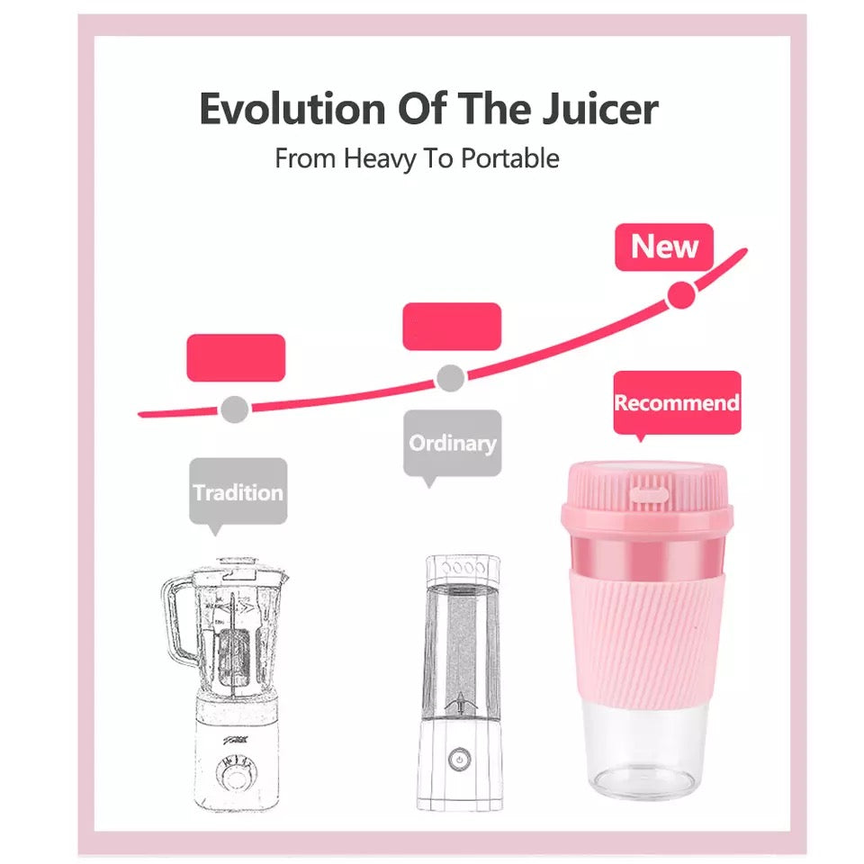 Portable Automatic Electric Juicer