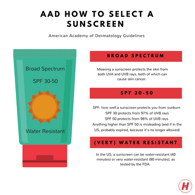 How To Select A Sunscreen
