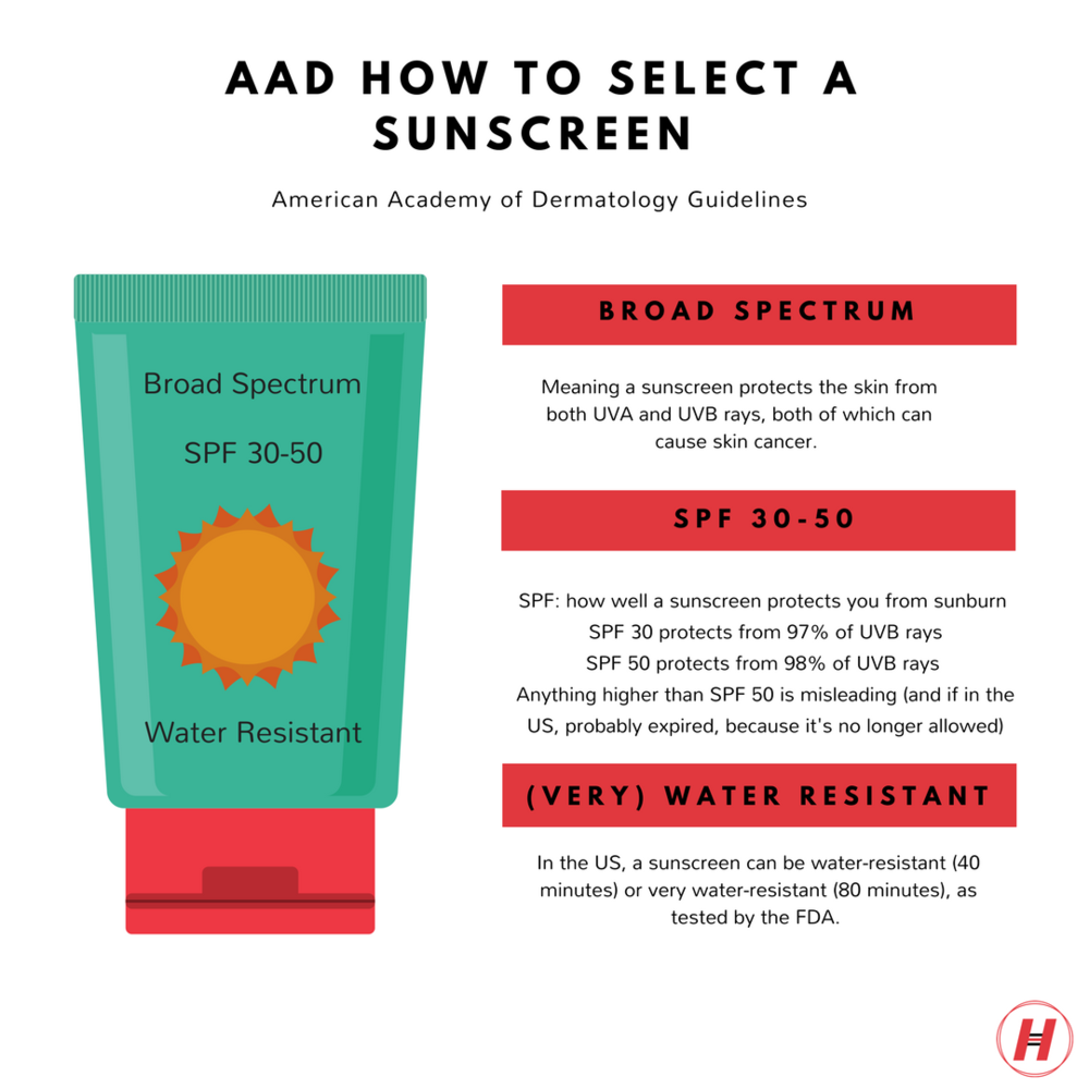 AAD How to Select A Sunscreen.png