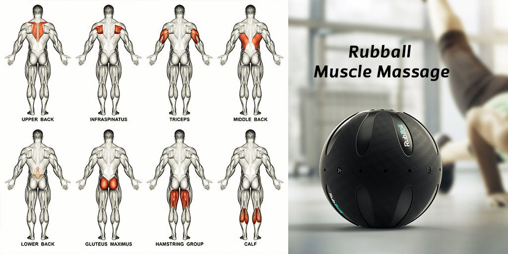 Rubball Vibrating Massage Ball