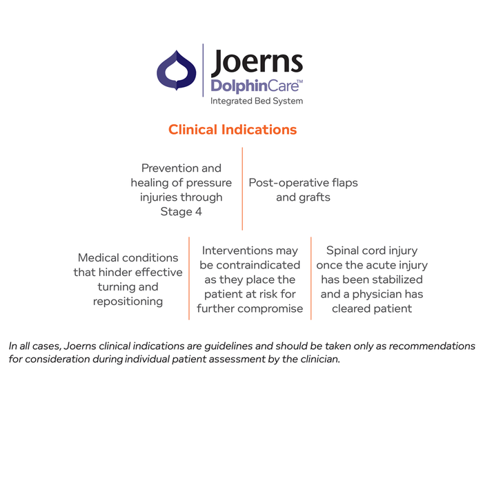 DolphinCare™ Integrated Bed System - joerns - harmony home medical
