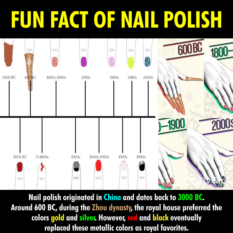 HOW TO HAVE LOVELY NAILS: THE HISTORY OF MODERN NAIL POLISH
