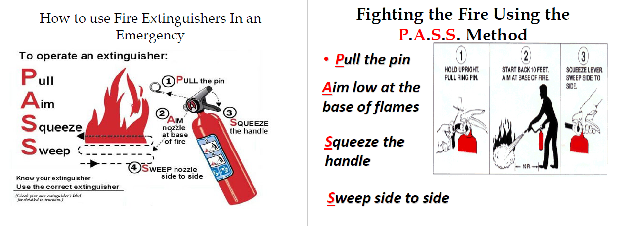 Fire Extinguisher Training (Power Point)