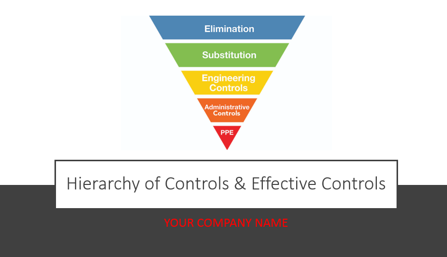 Hierarchy of Controls Safety Meeting