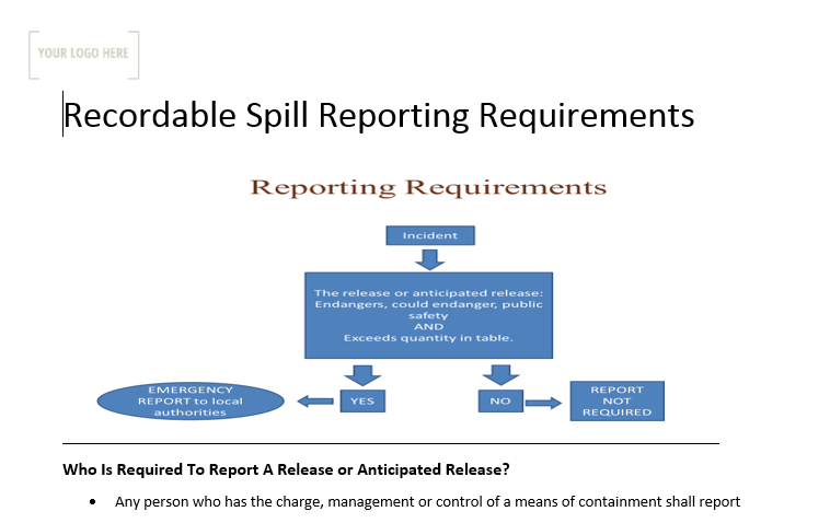 Recordable Spill ERP