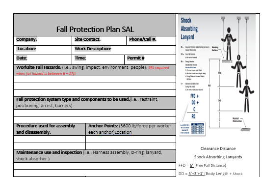 Fall Arrest Equipment Inspection With Fall Protection plan- Normal Lanyard