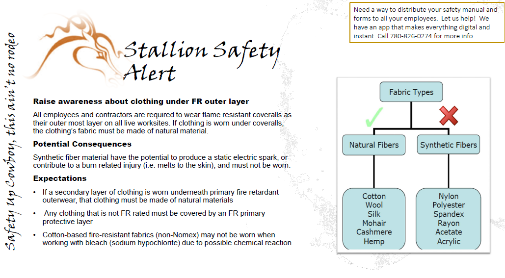 Clothing choices for under Fire Retardant coveralls