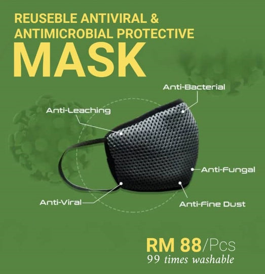 ViroWipe - Antiviral Face Mask (Re-Washable)