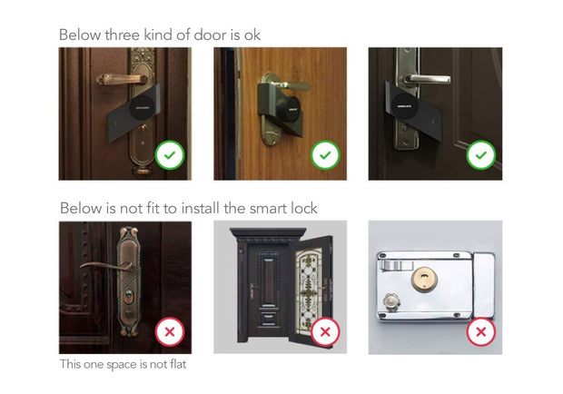 Fingerprint Smart Door Lock - GadgetDrawer