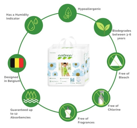 nateen diaper benefits soft dry hypoallergenic ideal for sensitive babies eco-friendly biodegradable compostable