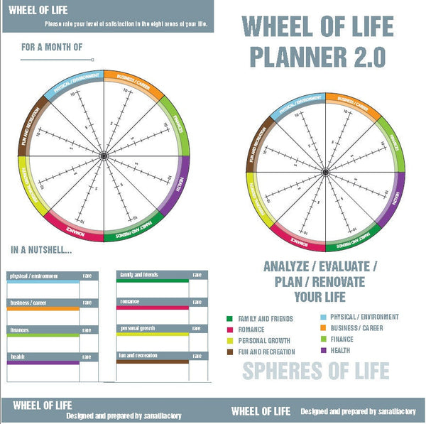 Life Balance Wheel Colorful Planner  Standard Size Inserts PDF Printable Personal Organizer Wheel of Life Balance Template 4 Page