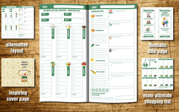 Shopping List - Grocery List - Digital Download - Grocery List PDF - Meal Planner - Shopping Planner - Instant Printable - Shopping List PDF