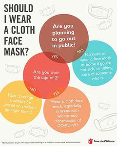 Where in the UK do I need to wear a mask?