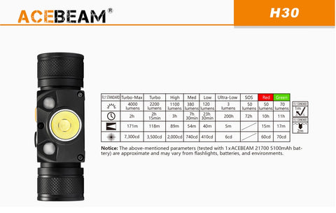 Acebeam H30 6500K-Red Green