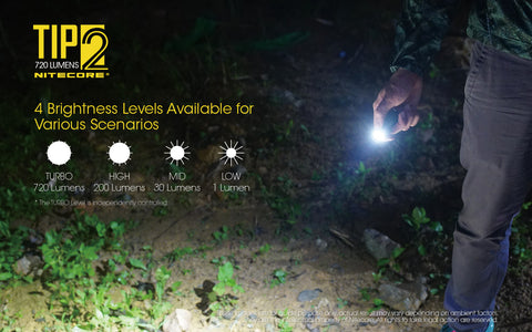 Nitecore TIP2 has 4 brightness levels available for various scenarios.