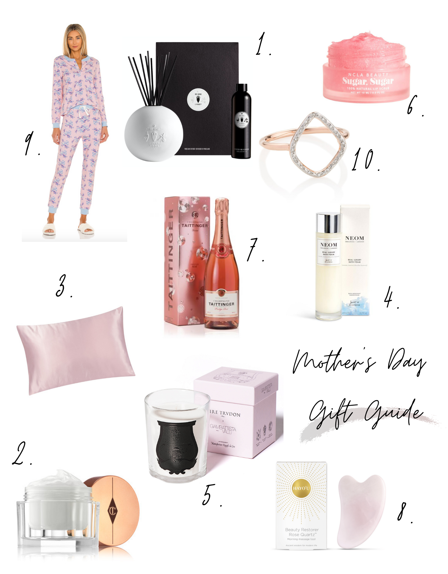 uncu london mothers day gift guide luxury gifts