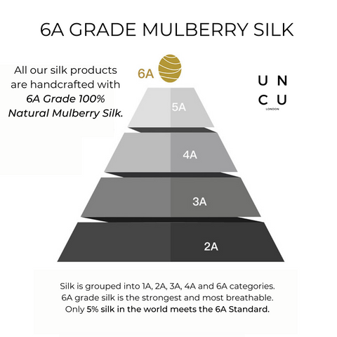 grade 6A mulberry silk products by UNCU London