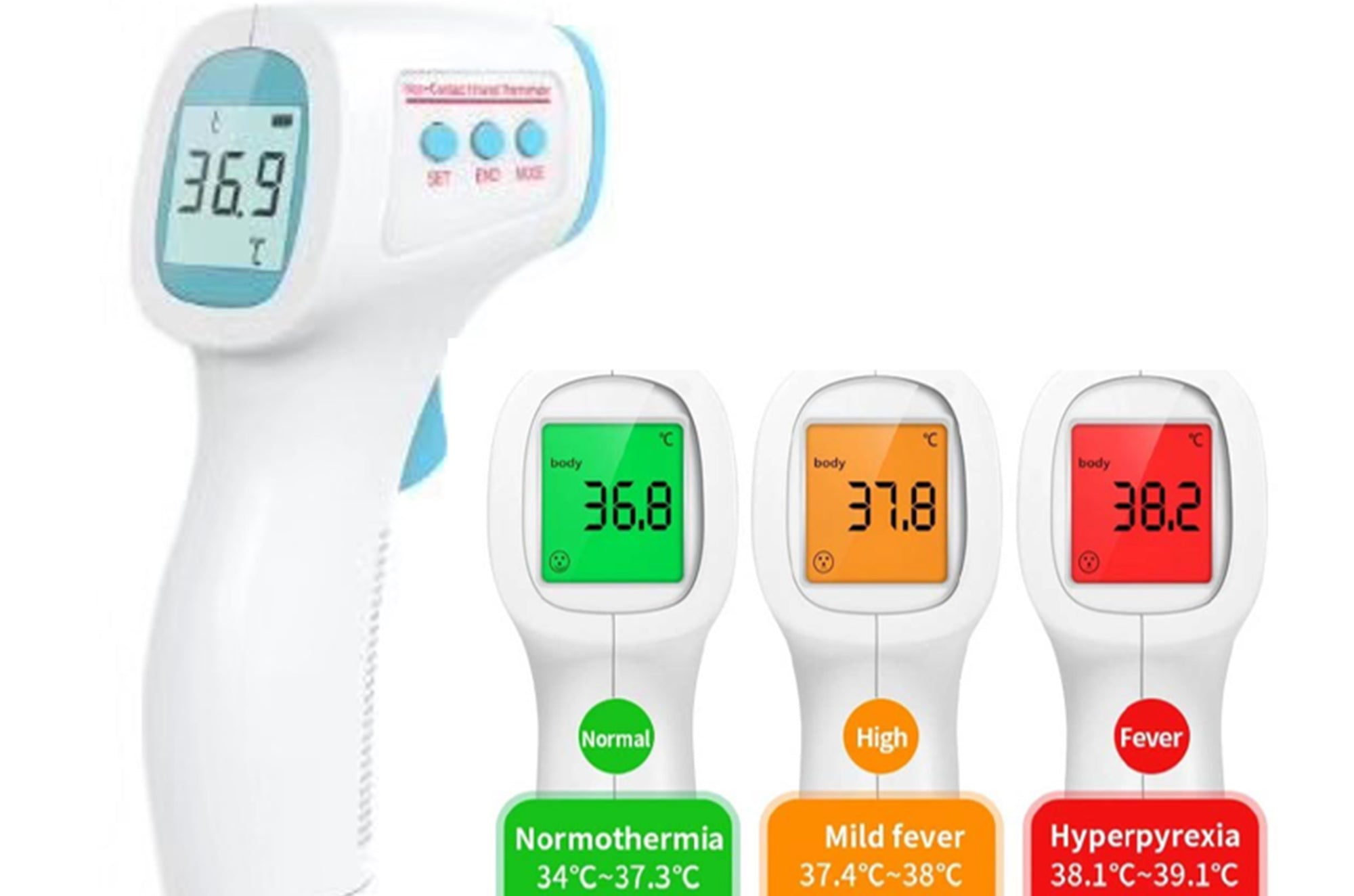 1636 No Contact Infrared Thermometer | PPE Advantate powered by dS Product Hunters