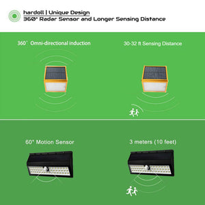 Hardoll 20 LED Solar Light for Home Garden Motion Sensor Lamp (Warm White)