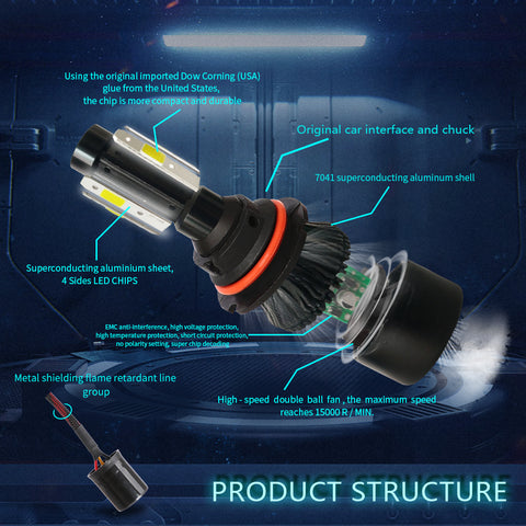 4-side 9007/HB5 LED Headlight Bulb High Low Beam Conversion Headlamp Kit 16000LM