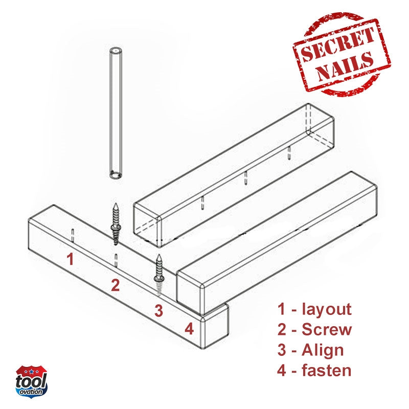 Secret Nails - instructions for use; 1 - layout, 2 - screw, 3 - align, 4 - fasten