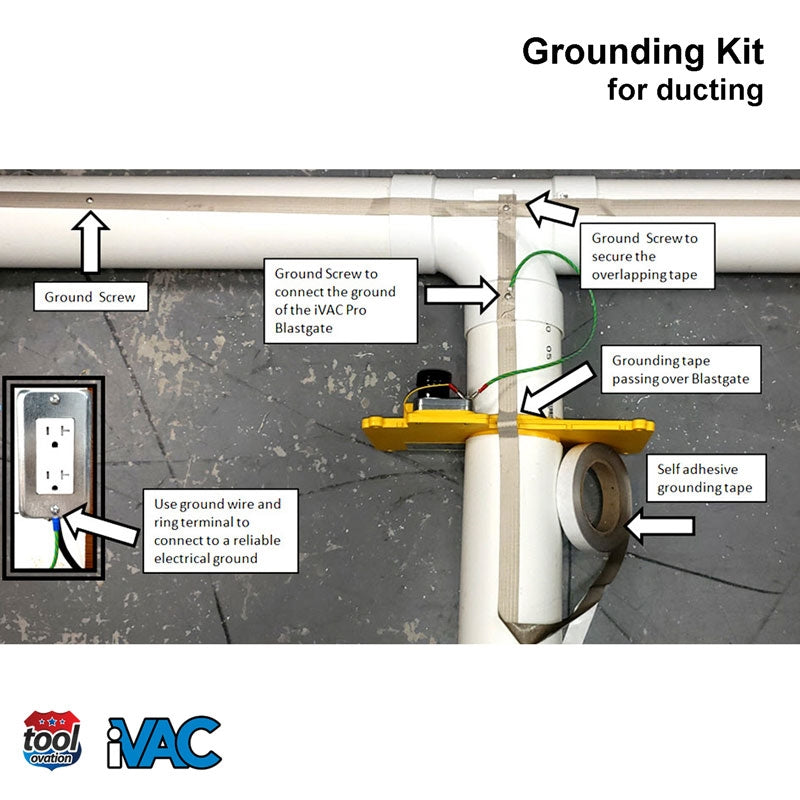 Duct Grounding Kit - Pro 50 - example configuration