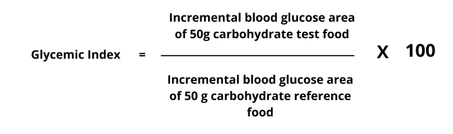 Glycemic Index calculation