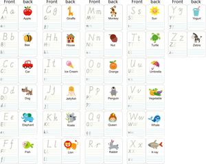 These fantastic cards are great to help your little one with their handwriting & learning.  Each wipeable card has an image they will recognise and a word or sum they will need to copy using the markers provided, the cards can be wiped clean with the wiping rags and used again for next time.
