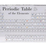 Periodic Table Display