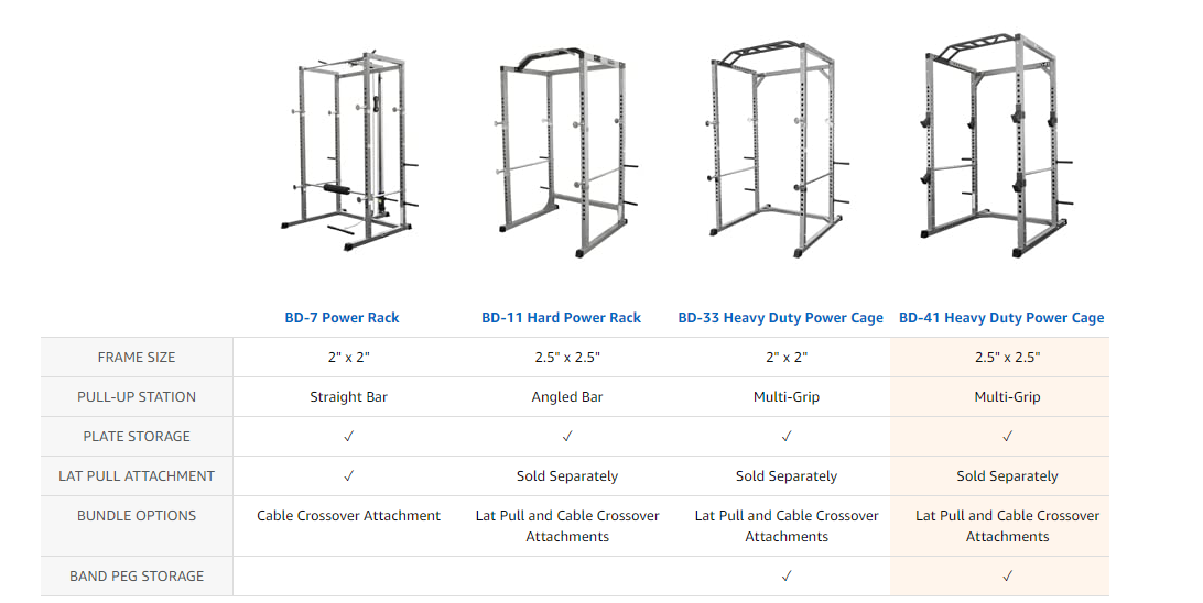 Power Rack Differences