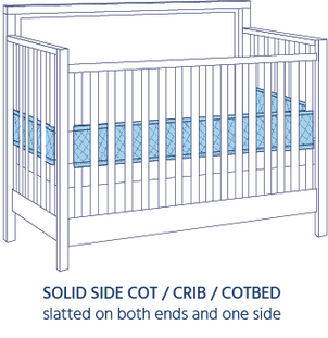 Airwrap Cot Liner 4 side products are good to use in a Solide side Cot/Crib/Cotbed