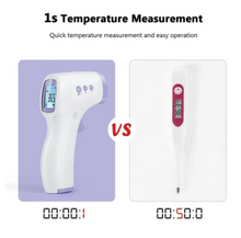 Load image into Gallery viewer, Non-Contact Infrared Thermometer