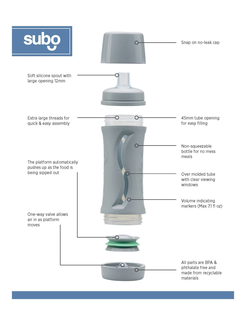 Subo Food Botttle Expanded View with educational information