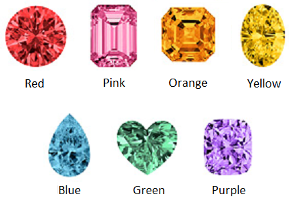 Do you fancy a color diamond?