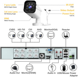 Toguard W208 8CH 1080P Security Camera System Home Outdoor Lite Wired DVR Security Surveillance Cameras