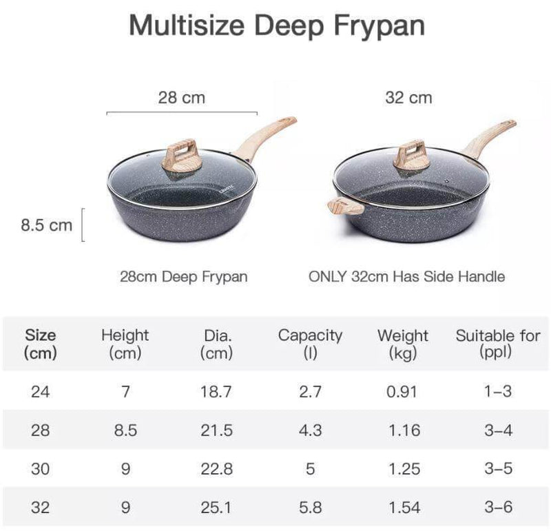 Essential Woody deep frying pan size chart