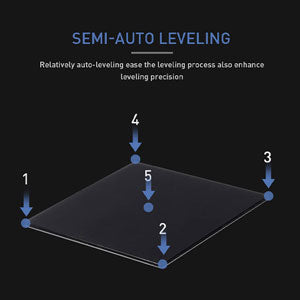JGMaker A5S : Relatively auto-leveling