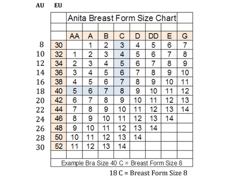 d6c4f28a5cb Trulife Breast Form Conversion Chart: To determine the size of breast form  required, find your bra size on the conversion chart. Example: 12B will  require a ...