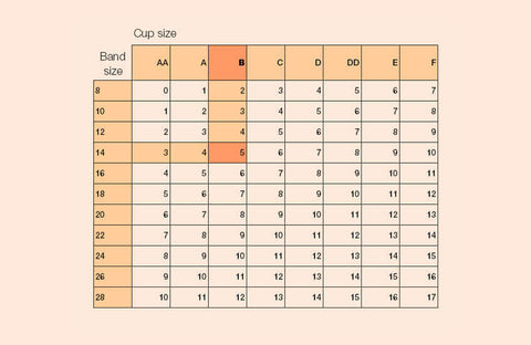 973e2a0b3 Amoena Breast Form Conversion Chart  To determine the size of breast form  required