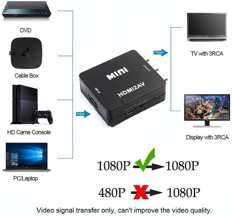 HD Video Comverter - Compro System
