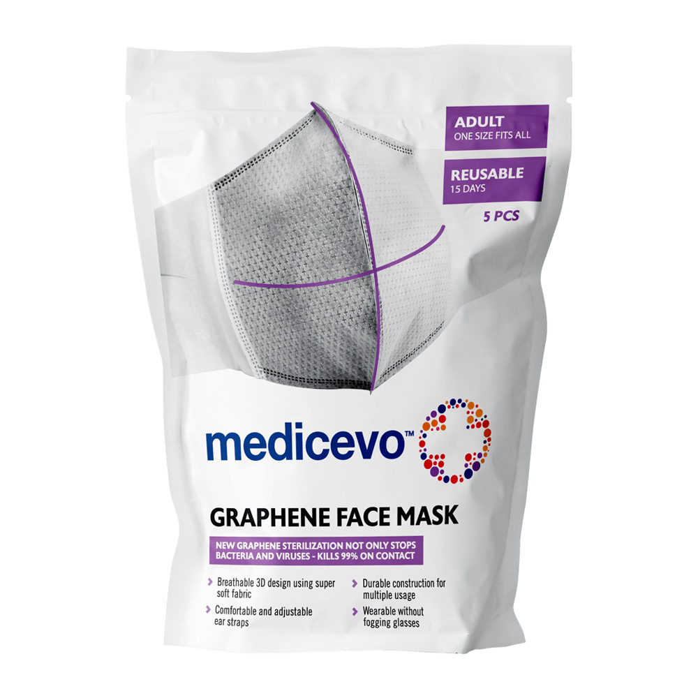 Medicevo Face Mask With Graphene, 5 pcs