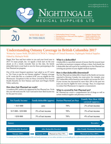 Nightingale Medical-Winter 2016-Newsletter
