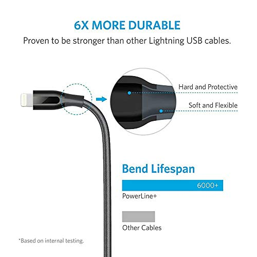 Anker PowerLine Select+ USB Cable with Lightning connector 6ft Black