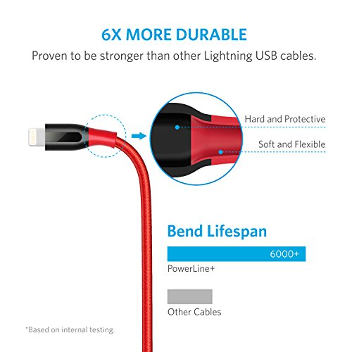Anker PowerLine+with Lightning Connector  3ft  Red  V2