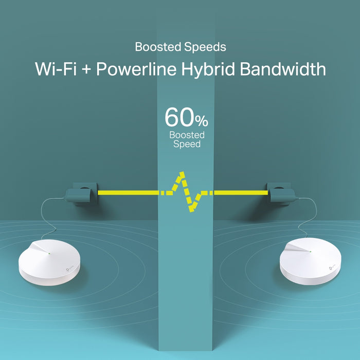 Tp-Link Whole Home Hybrid Mesh Wi-Fi System-Deco P7(3-pack)
