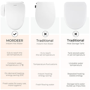 B200 Bidet Toilet for Elongated Toilet with Heated Seat and Instant Warm Water